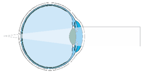 3-dalekogledstvo